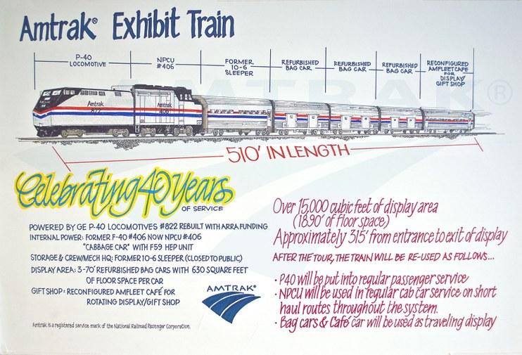 Amtrak 40th Anniversary Exhibit Train poster, 2011.