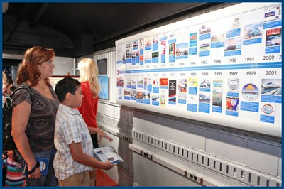 The Exhibit Train Timeline